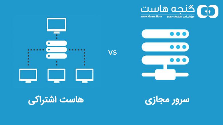 تفاوت هاست اشتراکی و سرور مجازی