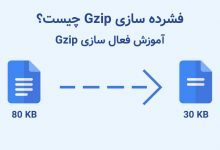 تصویر از فشرده سازی Gzip (Gzip Compression) چیست؟ چگونه آن را فعال کنیم؟