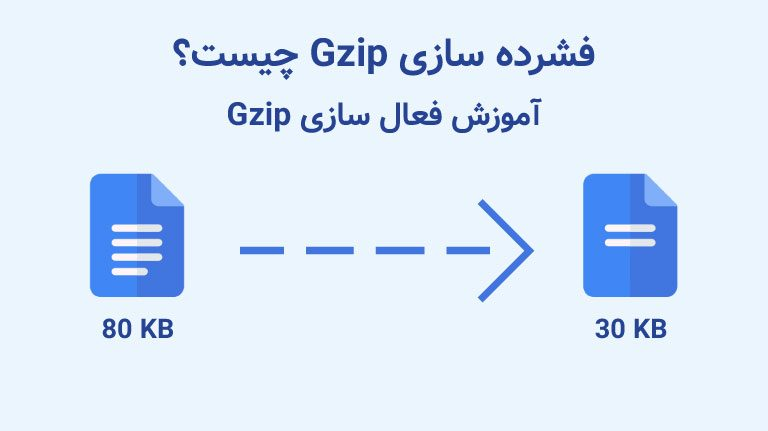 فشرده سازی Gzip چیست؟ چگونه آن را فعال کنیم؟